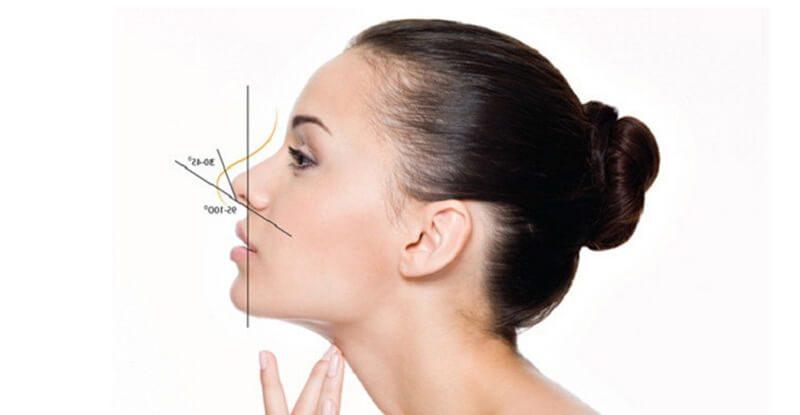 Giúp khắc phục tòan diện khuyết điểm của mũi